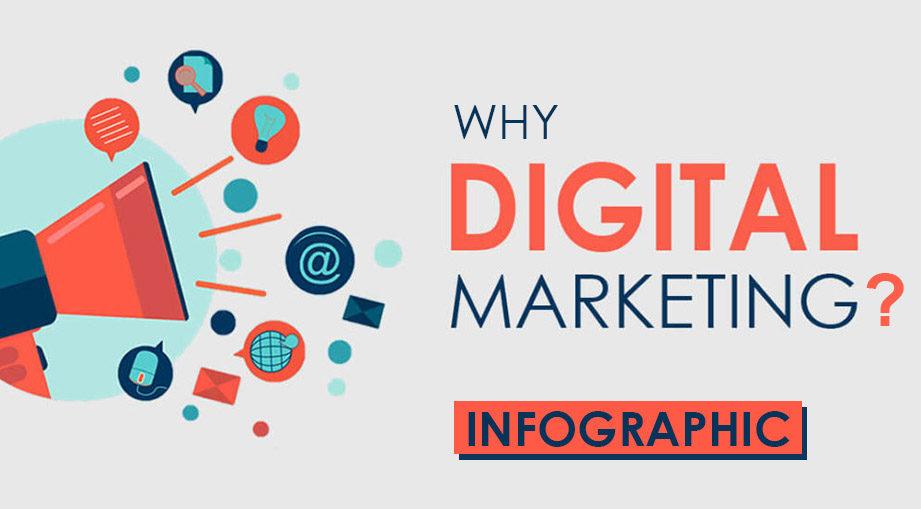 Advantages of Digital Marketing in Businesss