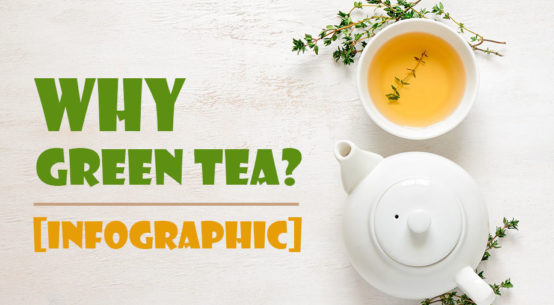 Why Green Tea Infographic