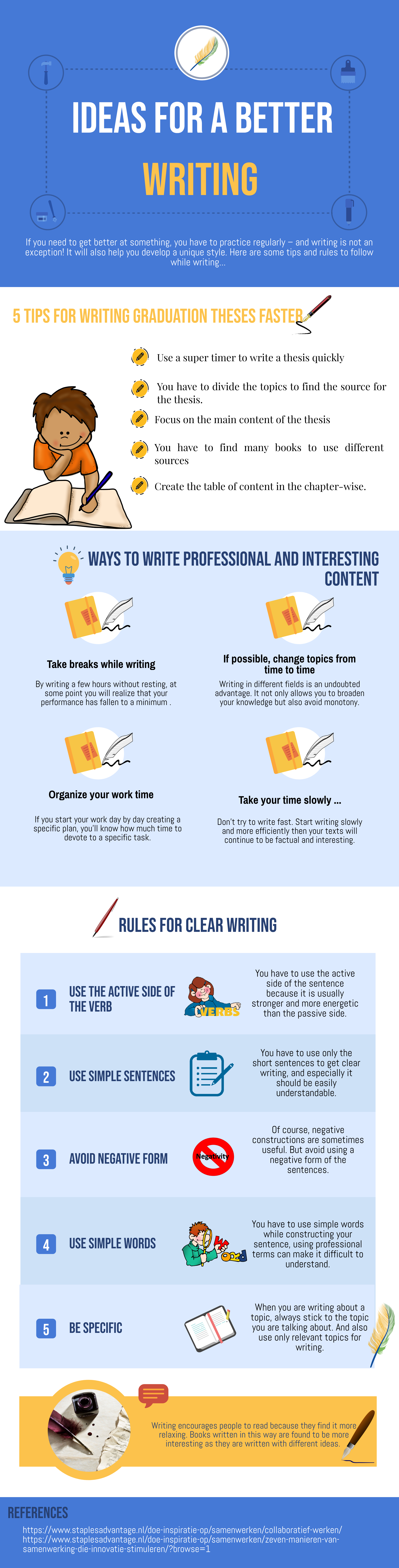 Ideas for a Better Writing Infographic